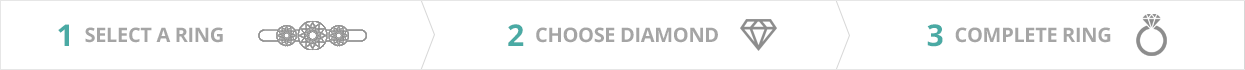 Our Process - Choose setting, choose diamond and then complete the ring