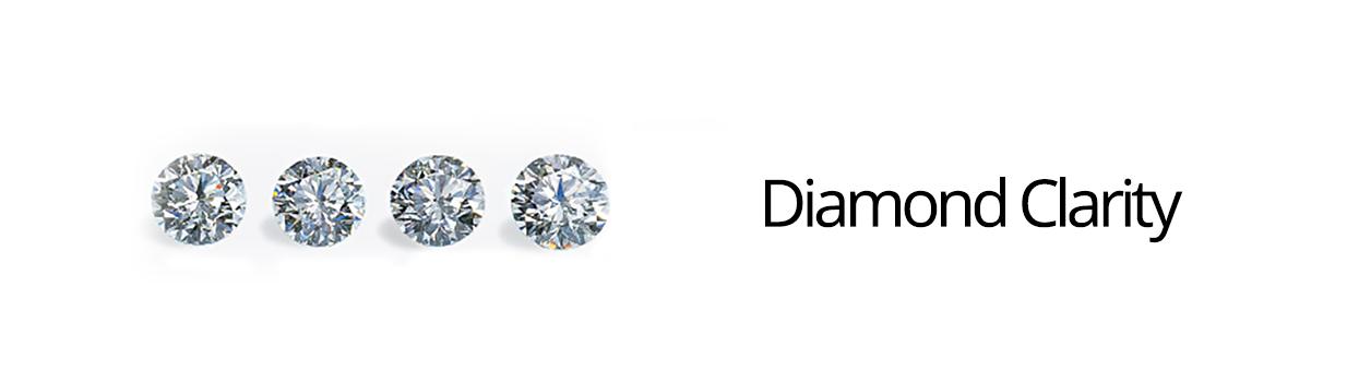 Diamond Clarity banner