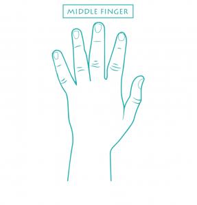 middle-finger
