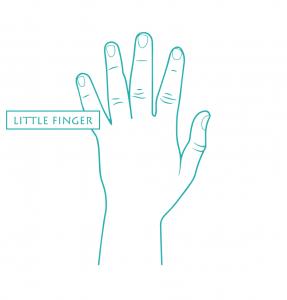 little-finger-ring-size